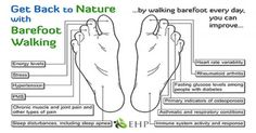 If you just start walking barefoot for 5 minutes each day here are the astonishing health benefits that you can get from this free practice.