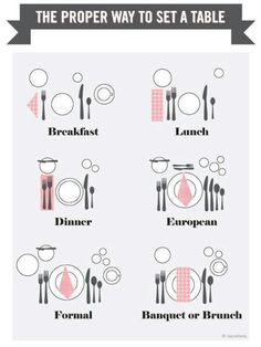 If it's been decades since you learned this in Cotillion, keep this post on-hand for your next dinner party. #tablescapes #dinnerparty