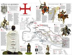En esta infografía se muestran algunos detalles de las cruzadas como lo son personajes importantes en la cruzada, las órdenes militares y las rutas seguidas en las cruzadas.