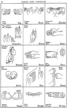 Native American sign language: Illustrated guides to 400 gestures Indian Sign Language, Sign Language For Kids, Sign Language Words, Learn Sign Language, American Sign Language, Native American Images, Native American Wisdom, American Symbols, Native American History