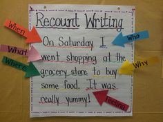 Analyzing recount writing in first grade of Recount Writing, Writing Genres, Paragraph Writing, Writing Strategies, Narrative Writing, Writing Lessons, Writing Workshop, Writing Resources, Writing Skills