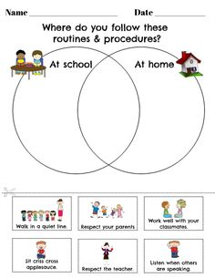 Venn diagram worksheets word problems using two sets projects to venn diagrams are great graphic organizers for your students to use when comparing things use this template at the beginning of the year to reinforce ccuart Choice Image