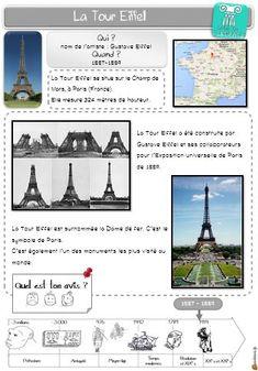 La tour Eiffel - Le petit cartable de Sanleane
