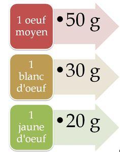 Equivalence des mesures afficher appartement - Equivalence mesure cuisine ...