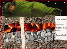 How to Build a Fire Bed Did you know that you can have your fire and sleep on it as well? Most people are content to sleep as close to a fire as possible in order to stay warm at night. However, …