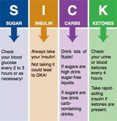 Animas sick day protocol - good device for remembering to check every 4 hours, up insulin if necessary, 10 carbs per hour to stay hydrated if appetite is poor (for our toddler's weight), and keep checking for ketones. Type One Diabetes, Diabetes Care, Beat Diabetes, Diabetes Quotes, Diabetes Information, Diabetes Awareness, Diabetes Mellitus, Diabetes Management, Thing 1