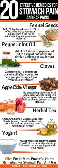 Home Remedies For Stomach Pain And Gas