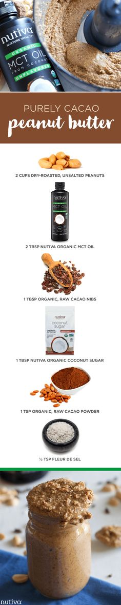 Purely Cacao Peanut Butter kitchen.nutiva.com Ingredients