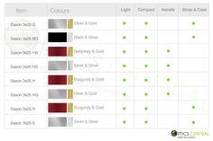 Saxon Opera Glasses Comparison Chart