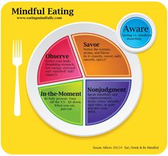 """Learning to slow down & experience a meal """"in the moment"""" can be very calming & grounding, which really helps you disconnect from whatever stress you may be experiencing. #Mindful eating #healthy eating #stress relief"""