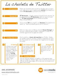 La chuleta de Twitter #infografia #infographic #socialmedia