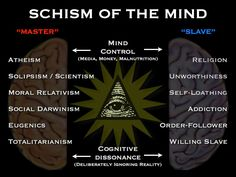 Schism of the Mind, master, slave, mind control, cognitive dissonance http://whatonearthishappening.com/podcasts/WOEIH-002.mp3 http://evolveconsciousness.org/