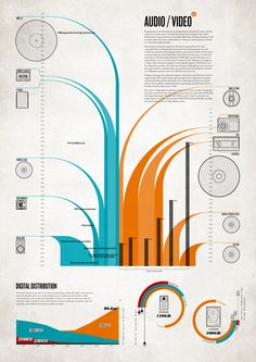 Stunning Infographics and Data Visualization - Noupe