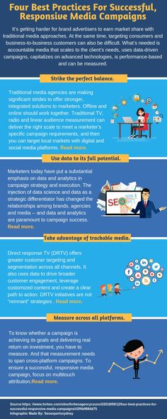 Four Best Practices For Successful, Responsive Media Campaigns The Marketing, Digital Marketing, Us Data, Media Campaign, Display Advertising, Best Practice, Digital Technology, Digital Media, Infographic