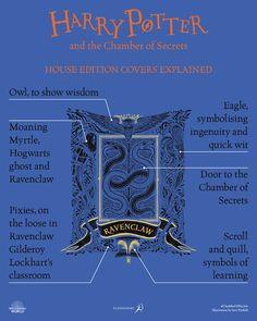 Media of Ravenclaw Jacket Symbol Infographic FOR WEBau