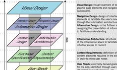 elements-user-experience-1