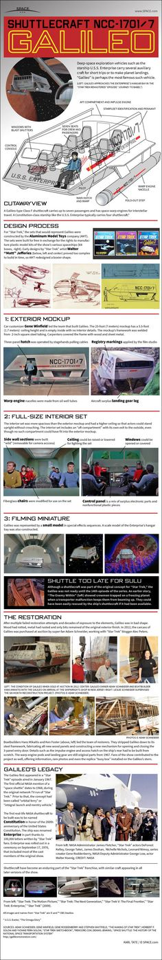 Inside Star Trek's Galileo Shuttlecraft #Infographic