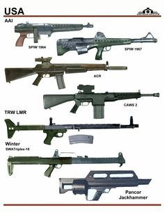 20th century prototype firearms