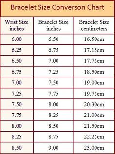 Round Diamond Mm To Carat Weight Conversion Chart  Gemstones