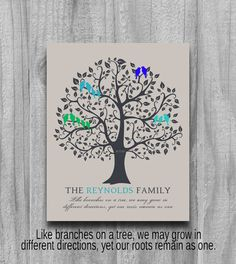 ANNIVERSARY GIFT Family Tree PERSONALIZED by PrintsbyChristine