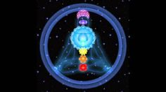 Chakras, Energy Flow and Essential Oils Article