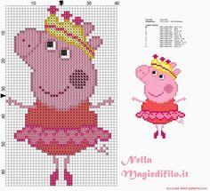 Peppa Pig Cross Stitch Pattern without Readable Key Cross Stitch For Kids, Cross Stitch Baby, Cross Stitch Charts, Cross Stitch Designs, Cross Stitch Patterns, Jumper Knitting Pattern, Knitting Charts, Knitting Patterns Free, Crochet Pattern