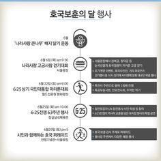 2013 청와대 인포그래픽 http://vo.to/yhh