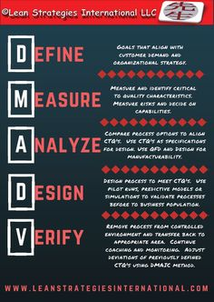 Learn what DMADV is in under 5 minutes. Leadership Development, Professional Development, Six Sigma Tools, Project Charter, Change Management, Project Management, Lean Manufacturing, Lean Six Sigma, Process Improvement