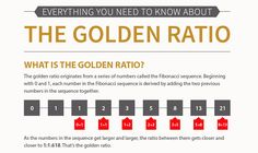 """When you hear the words """"golden ratio,"""" you may remember something about a spiral or some guy named Fibonacci. You might also recall a specific number from geometry class—1:1.618.  The golden ratio is based on a sequence of numbers that Fibonacci discovered. As the numbers in the sequence increase, the ratio between two adjacent numbers gets closer to—you guessed it—1:1.618. Not only does this ratio occur in a sequence of numbers, it's prevalent in the natural world, too. Many people believe…"""
