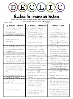 [6e - LECTURE] système DECLIC évaluer le niveau de lecture Teaching French, Teaching English, English Teaching Materials, Reading Strategies, Guided Reading, Classroom Organization, Assessment, Literacy, Texts