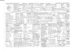 PSU . Todas las formulas de Matemáticas