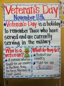 what is veteran's day anchor chart - Bing images