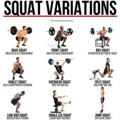 When it comes to building a strong and powerful lower body, look no further than the lower body powerhouse movement- the squat. There are many different variations of the squat that all serve different purposes and it's important for you to understand which variations best suits your training regimen. Don't get comfortable with just the barbell back squat - there is a lot to be gained from working in other variations and offering your body a new challenge. Don't be afraid of new challenges.