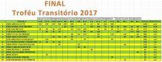 FINAL – TROFÉU TRANSITÓRIO – 16º CIRCUITO DE XADREZ ESCOLAR DE SÃO BENTO DO SUL – 429 PARTICIPANTES