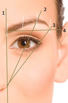 WOW BROWS Perfect eyebrows lift, shape and frame the face, enhancing your eyes and balancing your facial features. Our personalised