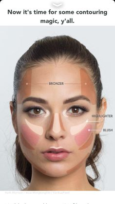 how to contour for pictures!