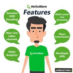 Online Video, Platform, Content, Marketing, Heel, Wedge, Heels