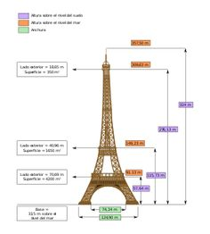 Torre Eiffel – Wikipédia, a enciclopédia livre