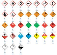 Sistema Globalmente Armonizado de clasificación y etiquetado de productos químicos (SGA) desde junio de 2015