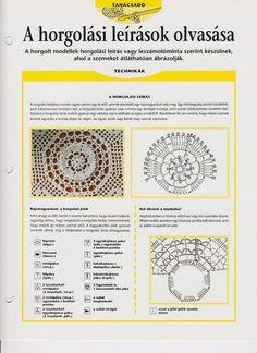 Horgolásról csak magyarul.: HASZNOS UTMUTATÓK Crochet Angel Pattern, Free Pattern, Bullet Journal, Knitting, Diy, Handmade, Knits, Amigurumi, Patterns