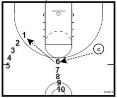 basketball-drills-marquette-shooting2