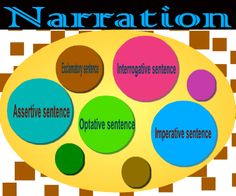 Narration and its Changing Theory (Part-02) This is  2nd lesson  of the  Narration and its Changing Theory  in which, I am going to ...