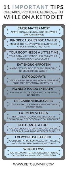 11 Important Tips for Keto Diet-min