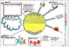 Classroom, Content, Inspiration, Google, Group, Class Room, Biblical Inspiration, Inspirational, Inhalation