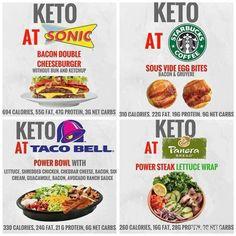 Healthy Fast Food Options, Fast Healthy Meals, Healthy Eats, Low Carb Keto, Low Carb Recipes, Healthy Recipes, Keto Carbs, Strawberry Health Benefits, Comida Keto