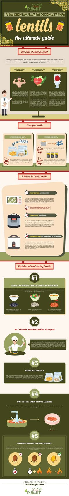 Lentil, without a doubt, has some of the most amazing health benefits. It makes sure your body is getting all the right things it needs. You might want to start cooking lentils! Here's the ultimate guide on how to cook lentils in different ways, how to make sure you're storing them properly, what mistakes you must avoid, etc. Infographic by – Taste Insight