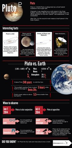 The Solar System Infographic Series- Pluto #astronomy #telescopeplanet #infographics