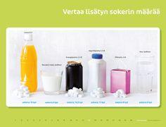 Huolestuttaako lapsen ylipaino? | Neuvokas perhe Health Education, Water Bottle, Drinks, Drinking, Beverages, Water Bottles, Drink, Beverage