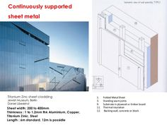 Continuously supportedsheet metalTitanium Zinc sheet cladding                    1.    Folded Metal SheetJewish Museum, Be...