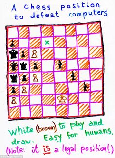 Can you see how white can manage a draw, and even win in this problem? Oxford professor Sir Roger Penrose, who has previously worked with professor Stephen Hawking, created this chess puzzle to test whether quantum theory can explain human consciousness